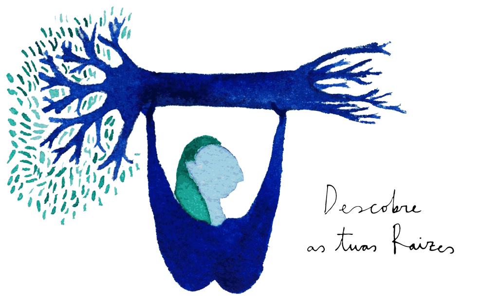 Descobre as influências do teu nome e apelido na tua árvore genealógica